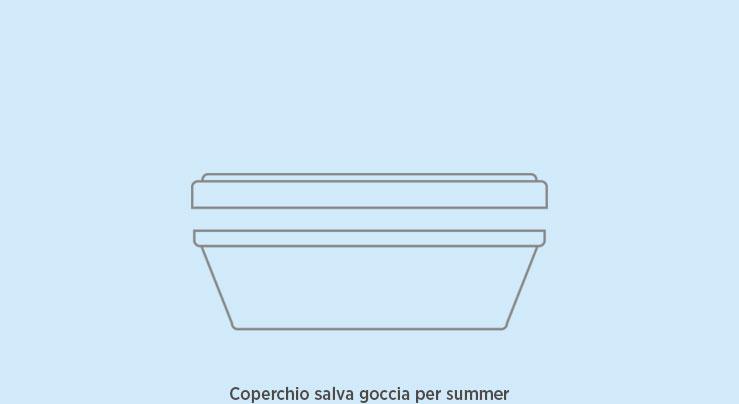 Summer CC